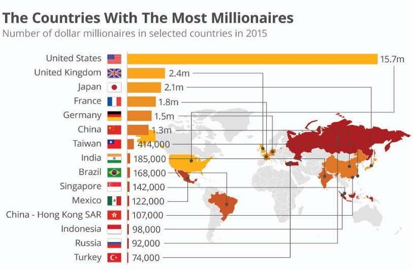 WorldMillionaires
